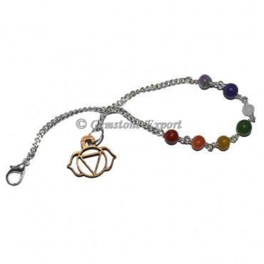 Third Eye Chakra Symbol Chain