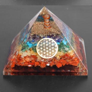 Seven Chakra Healing Orgonite Pyramids